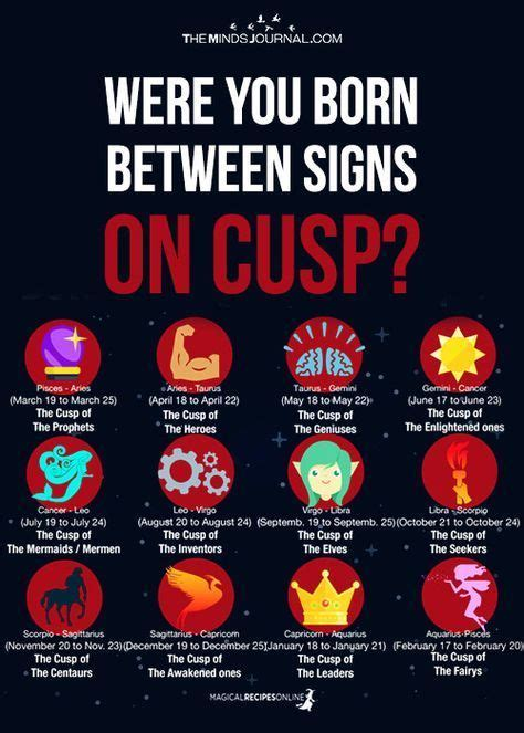 Were You Born Between Signs – On Cusp ? This is What It
